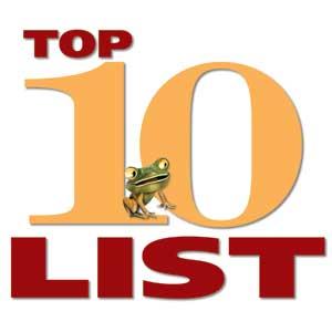 Villa Lunt Top 10 Activities